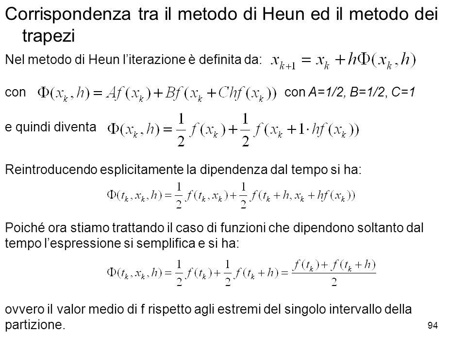 94 Corrispondenza tra il metodo di Heun ed il metodo dei trapezi e quindi diventa ovvero il valor medio di f rispetto agli estremi del singolo interva
