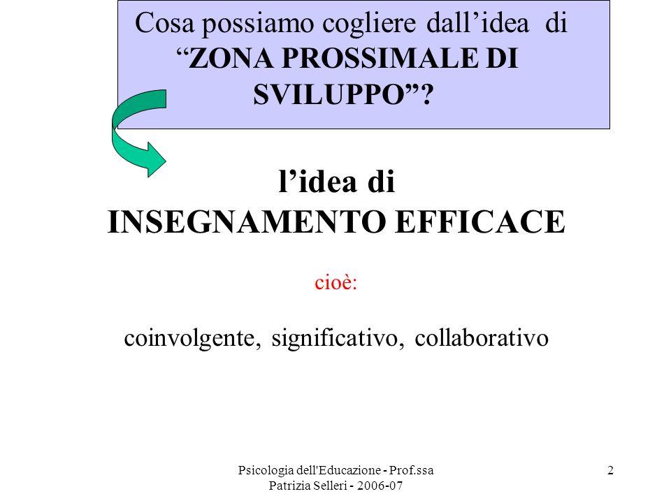 Psicologia dell'Educazione - Prof.ssa Patrizia Selleri - 2006-07 2 Cosa possiamo cogliere dallidea di ZONA PROSSIMALE DI SVILUPPO? lidea di INSEGNAMEN