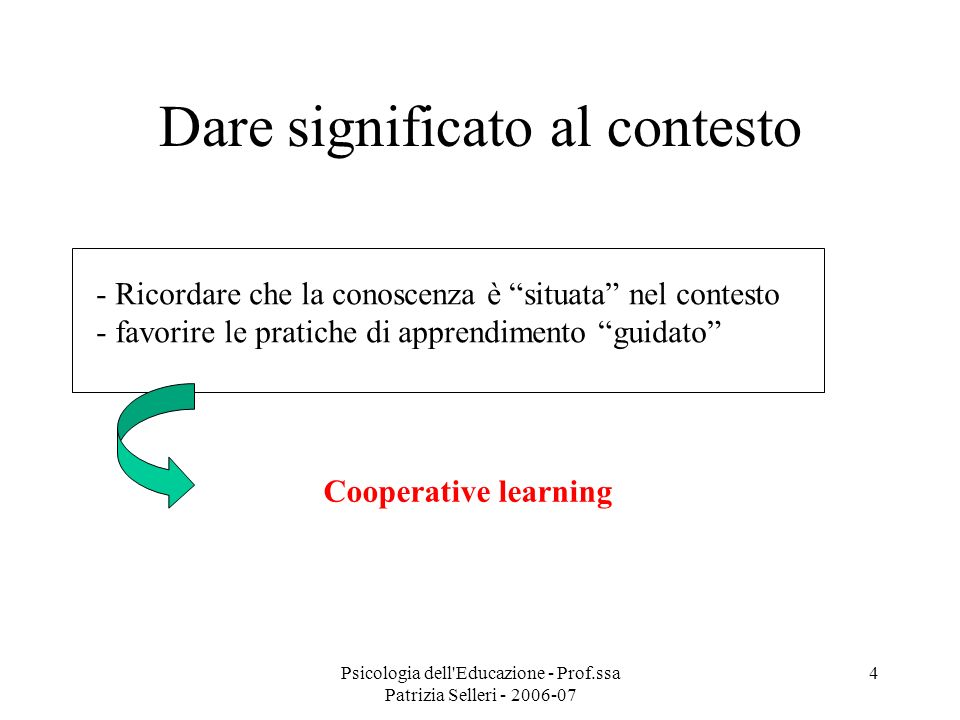 Psicologia dell'Educazione - Prof.ssa Patrizia Selleri - 2006-07 4 Dare significato al contesto - Ricordare che la conoscenza è situata nel contesto -