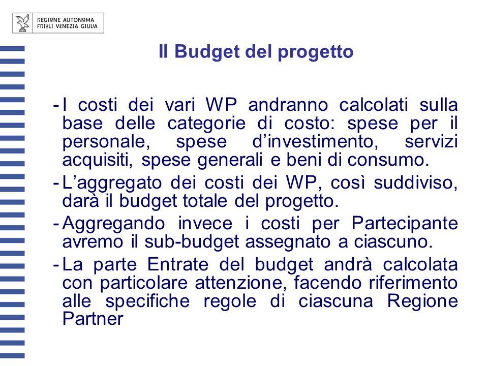 Il Budget del progetto -I costi dei vari WP andranno calcolati sulla base delle categorie di costo: spese per il personale, spese dinvestimento, servizi acquisiti, spese generali e beni di consumo.