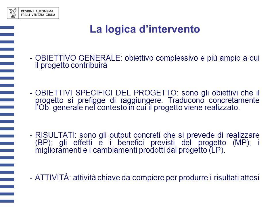 La logica dintervento -OBIETTIVO GENERALE: obiettivo complessivo e più ampio a cui il progetto contribuirà -OBIETTIVI SPECIFICI DEL PROGETTO: sono gli obiettivi che il progetto si prefigge di raggiungere.