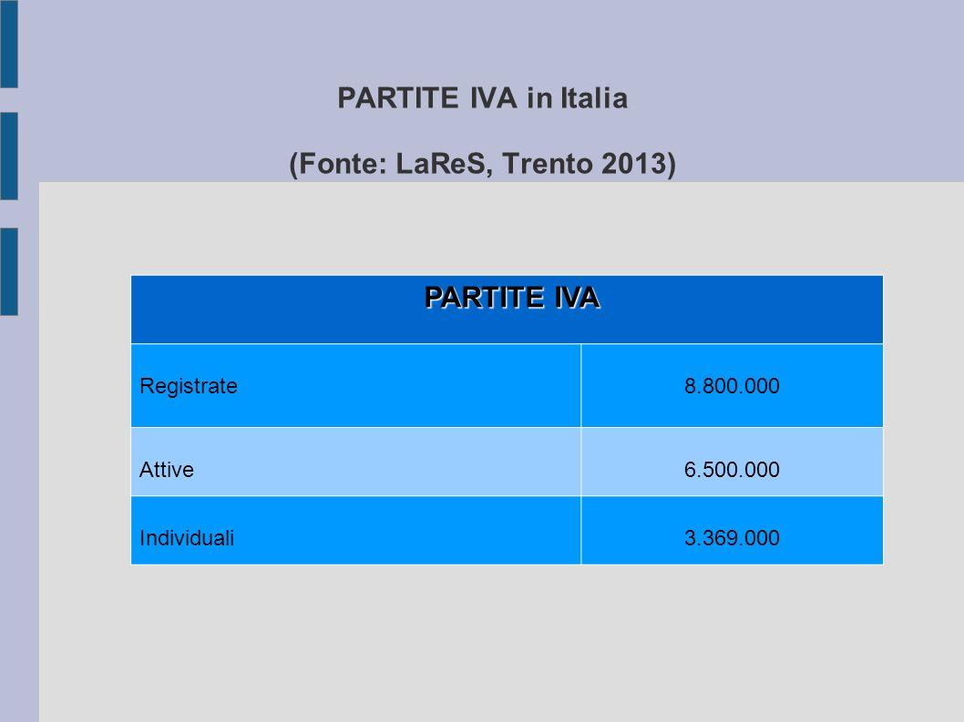 PARTITE IVA in Italia (Fonte: LaReS, Trento 2013) PARTITE IVA PARTITE IVA Registrate8.800.000 Attive6.500.000 Individuali3.369.000