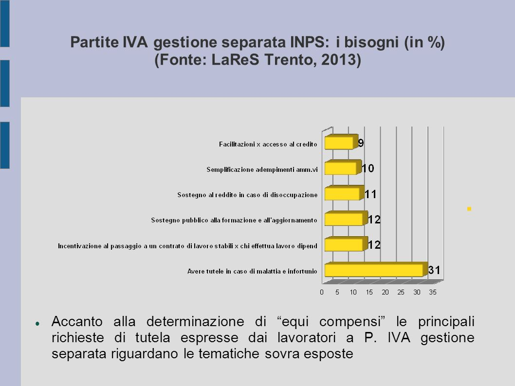 Partite IVA gestione separata INPS: i bisogni (in %) (Fonte: LaReS Trento, 2013) Accanto alla determinazione di equi compensi le principali richieste di tutela espresse dai lavoratori a P.