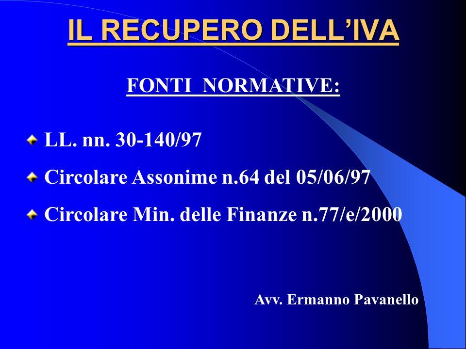 IL RECUPERO DELLIVA LL. nn. 30-140/97 Circolare Assonime n.64 del 05/06/97 Circolare Min. delle Finanze n.77/e/2000 Avv. Ermanno Pavanello FONTI NORMA