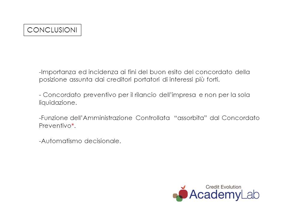 ESECUZIONE - Concordato Liquidatorio - Continuazione attività /approvvigionamento (cfr. Relazione) - Non revocabilità pagamenti CHIUSURA - REVOCA - Re