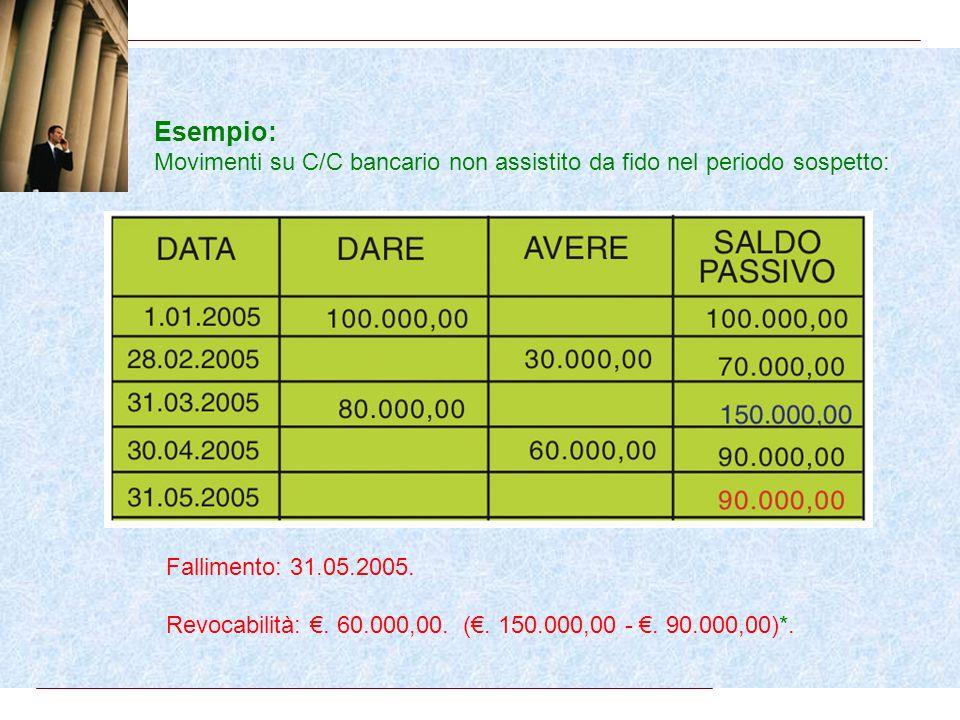2. Rimesse bancarie (Art.67, comma 3 Lett.B) - non revocabilità delle rimesse effettuate su un conto corrente bancario, purché non abbiano ridotto in