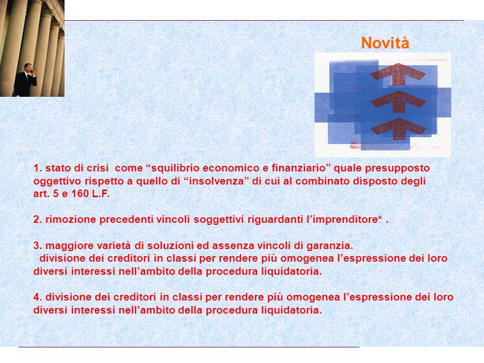 Il nuovo Concordato Preventivo (art.160,161,163,177 e 181 l.f.).