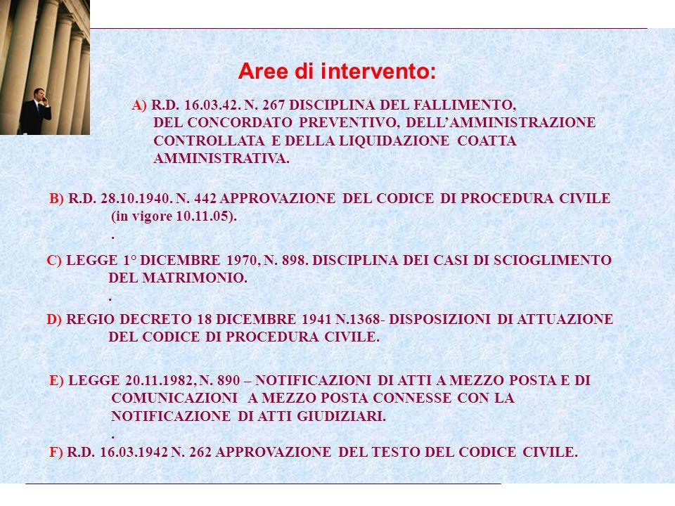 Aree di intervento: A) R.D.16.03.42. N.