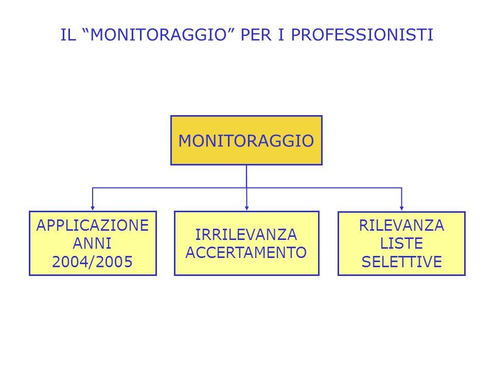 IL MONITORAGGIO PER I PROFESSIONISTI RILEVANZA LISTE SELETTIVE APPLICAZIONE ANNI 2004/2005 MONITORAGGIO IRRILEVANZA ACCERTAMENTO