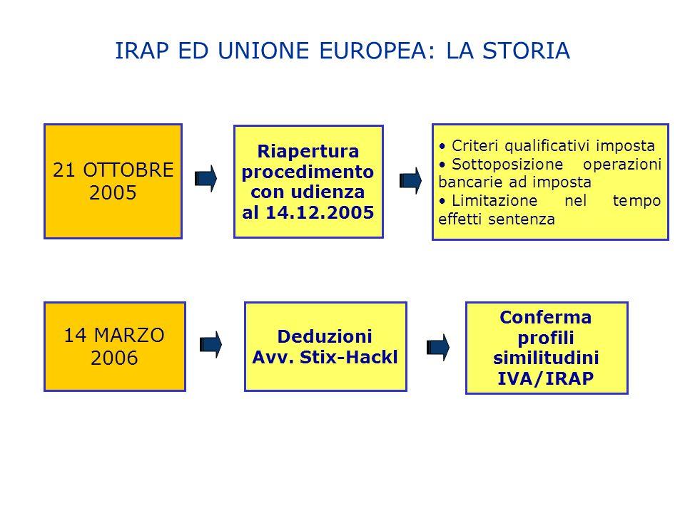 IRAP ED UNIONE EUROPEA: LA STORIA Deduzioni Avv.