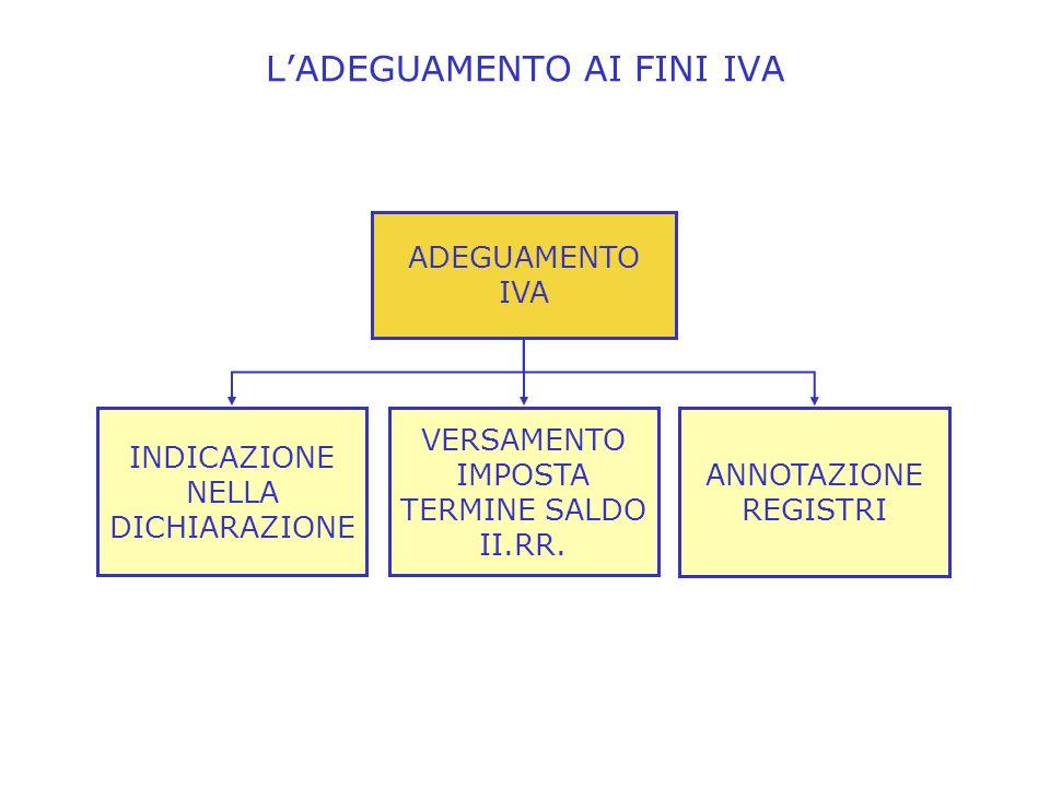 LADEGUAMENTO AI FINI IVA ANNOTAZIONE REGISTRI INDICAZIONE NELLA DICHIARAZIONE ADEGUAMENTO IVA VERSAMENTO IMPOSTA TERMINE SALDO II.RR.