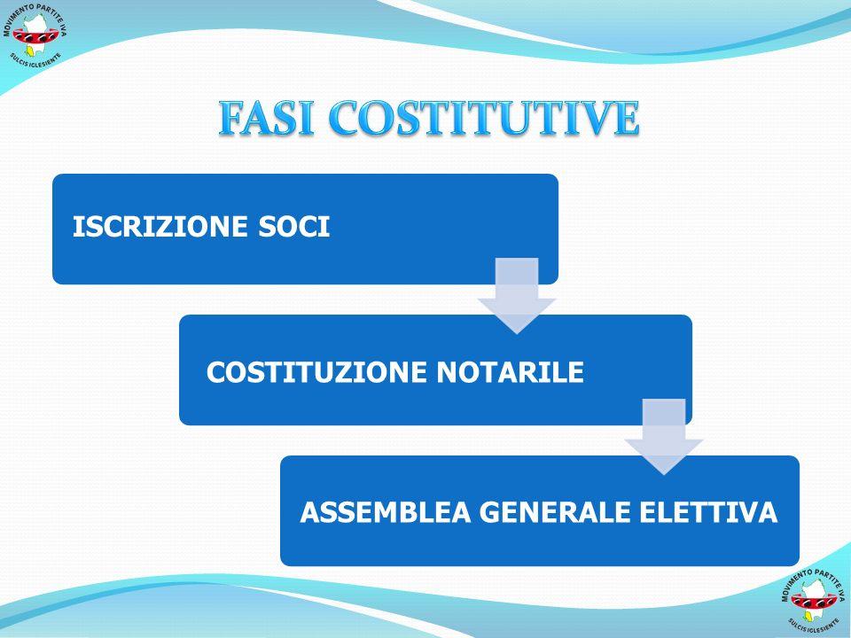 ISCRIZIONE SOCI COSTITUZIONE NOTARILE ASSEMBLEA GENERALE ELETTIVA