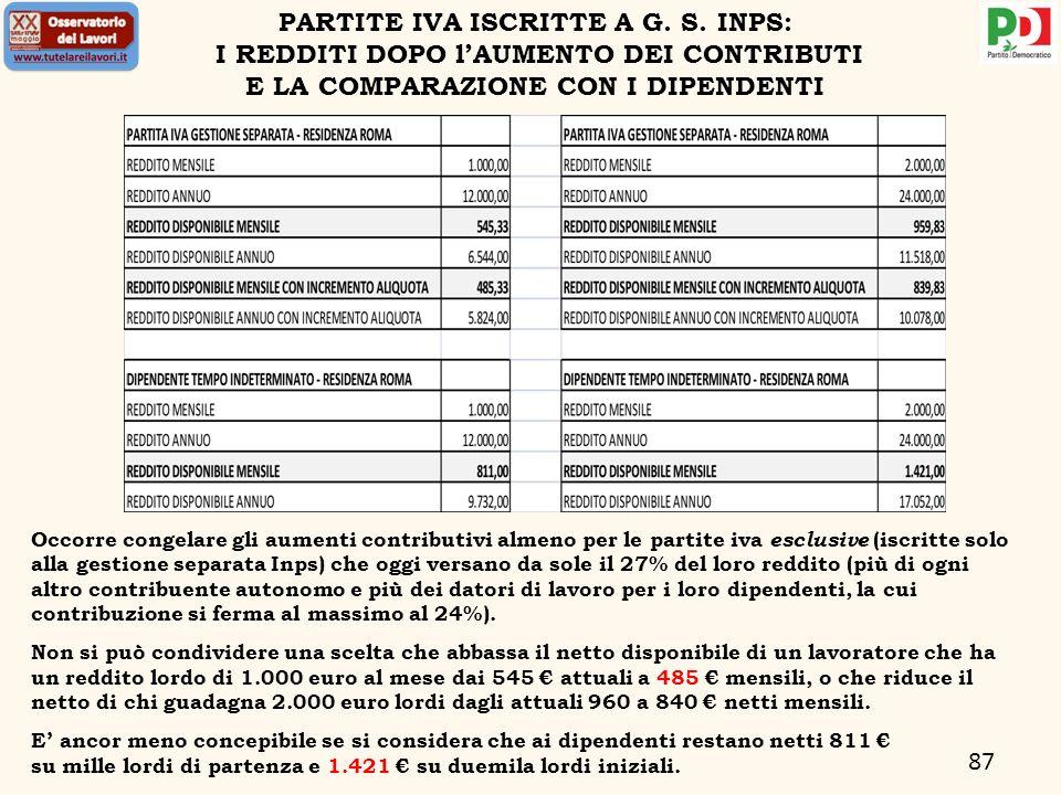 87 Occorre congelare gli aumenti contributivi almeno per le partite iva esclusive (iscritte solo alla gestione separata Inps) che oggi versano da sole