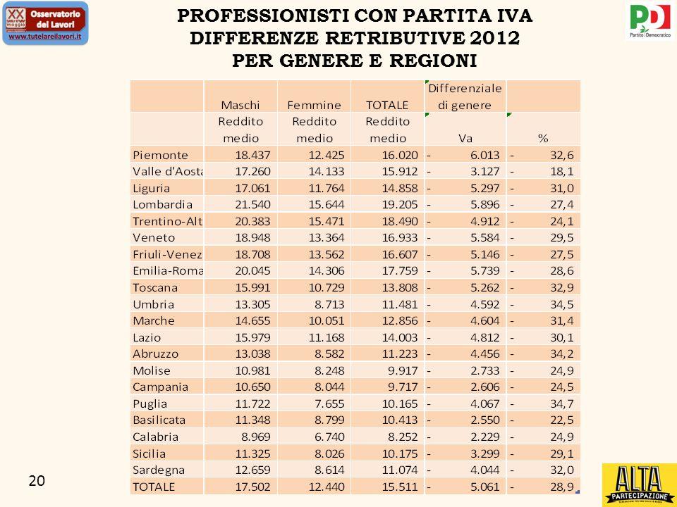 20 PROFESSIONISTI CON PARTITA IVA DIFFERENZE RETRIBUTIVE 2012 PER GENERE E REGIONI