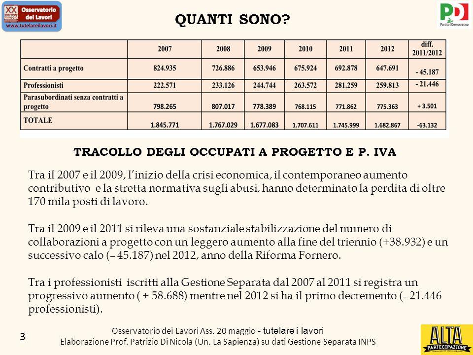 3 Osservatorio dei Lavori Ass. 20 maggio - tutelare i lavori Elaborazione Prof. Patrizio Di Nicola (Un. La Sapienza) su dati Gestione Separata INPS AN