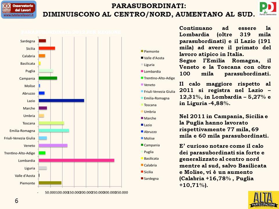 6 PARASUBORDINATI: 2012 PER REGIONE Continuano ad essere la Lombardia (oltre 319 mila parasubordinati) e il Lazio (191 mila) ad avere il primato del l