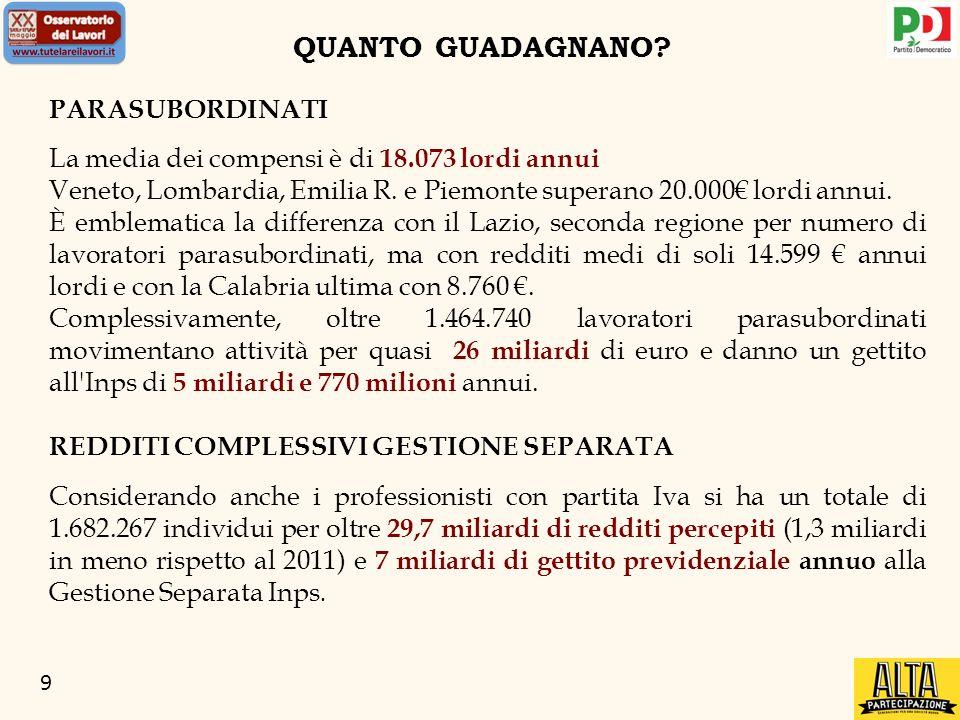 9 QUANTO GUADAGNANO? PARASUBORDINATI La media dei compensi è di 18.073 lordi annui. Veneto, Lombardia, Emilia R. e Piemonte superano 20.000 lordi annu