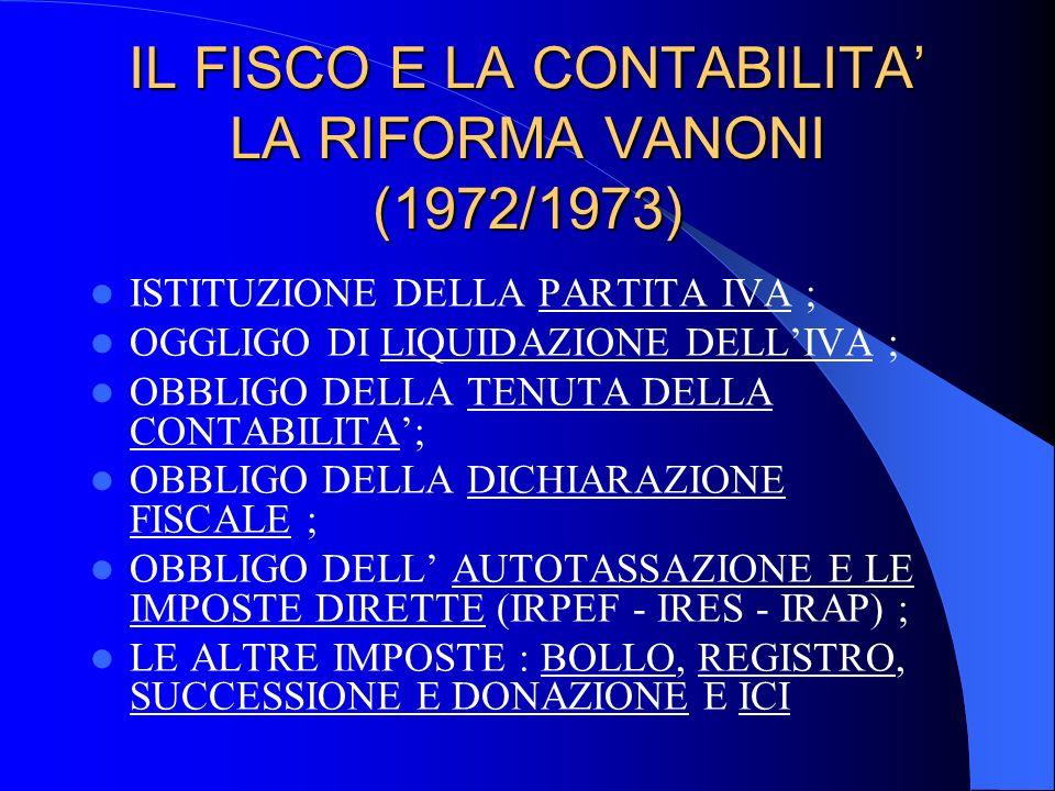 IL FISCO E LA CONTABILITA LA RIFORMA VANONI (1972/1973) ISTITUZIONE DELLA PARTITA IVA ; OGGLIGO DI LIQUIDAZIONE DELLIVA ; OBBLIGO DELLA TENUTA DELLA C
