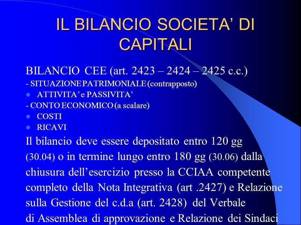 IL BILANCIO SOCIETA DI CAPITALI BILANCIO CEE (art. 2423 – 2424 – 2425 c.c.) - SITUAZIONE PATRIMONIALE (contrapposto) ATTIVITA e PASSIVITA - CONTO ECON