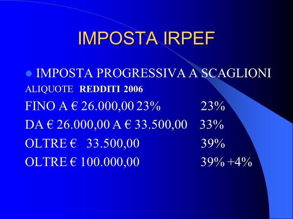 IMPOSTA IRPEF IMPOSTA PROGRESSIVA A SCAGLIONI ALIQUOTE REDDITI 2006 FINO A 26.000,00 23%23% DA 26.000,00 A 33.500,00 33% OLTRE 33.500,00 39% OLTRE 100