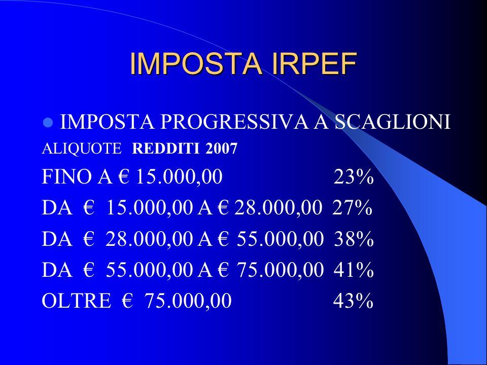 IMPOSTA IRPEF IMPOSTA PROGRESSIVA A SCAGLIONI ALIQUOTE REDDITI 2007 FINO A 15.000,00 23% DA 15.000,00 A 28.000,00 27% DA 28.000,00 A 55.000,0038% DA 5