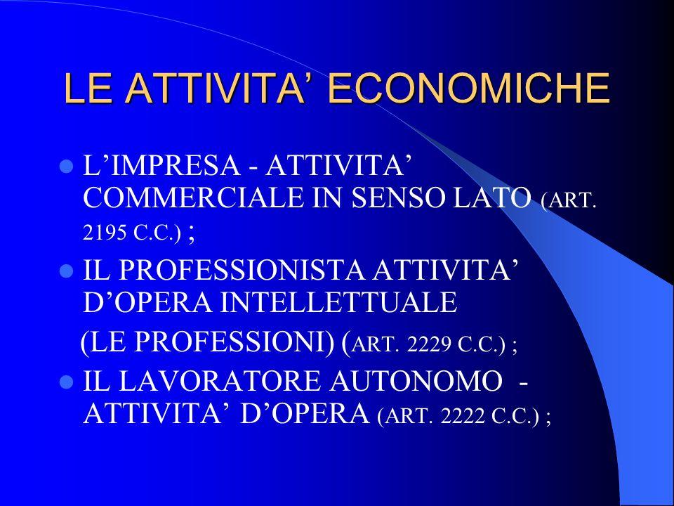 LE ATTIVITA ECONOMICHE LIMPRESA - ATTIVITA COMMERCIALE IN SENSO LATO (ART. 2195 C.C.) ; IL PROFESSIONISTA ATTIVITA DOPERA INTELLETTUALE (LE PROFESSION