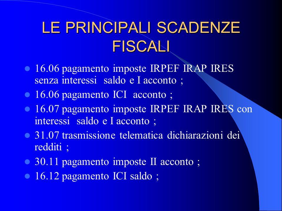 LE PRINCIPALI SCADENZE FISCALI 16.06 pagamento imposte IRPEF IRAP IRES senza interessi saldo e I acconto ; 16.06 pagamento ICI acconto ; 16.07 pagamen