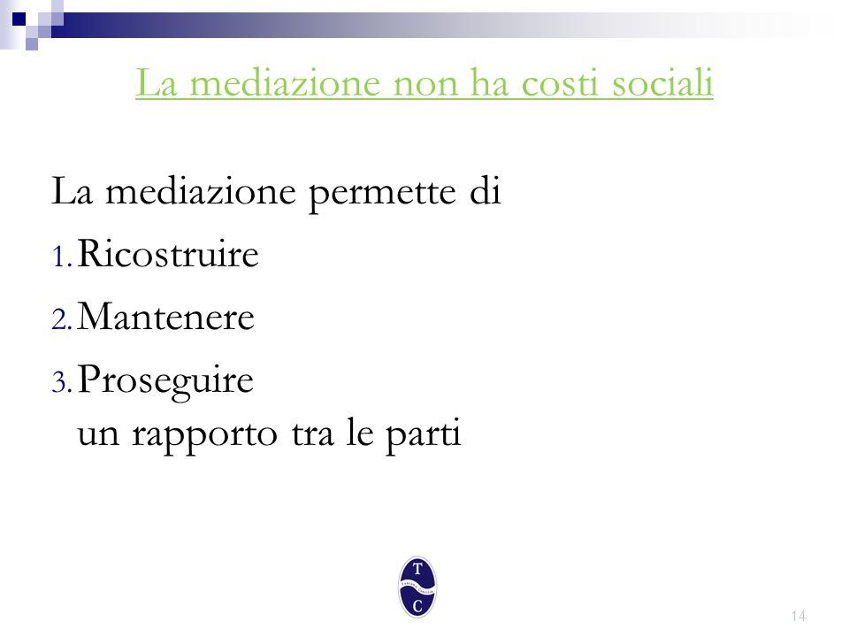 La mediazione non ha costi sociali La mediazione permette di 1.