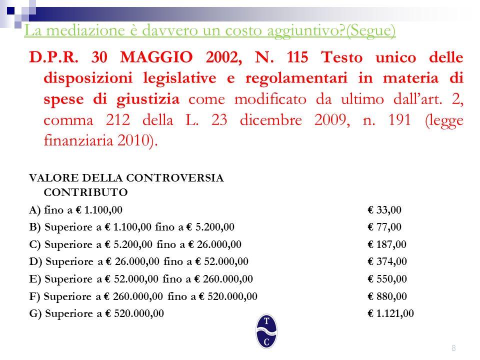 9 La mediazione è davvero un costo aggiuntivo?(Segue) REGISTRAZIONE SENTENZE ART.8 della Tariffa allegata al D.P.R.