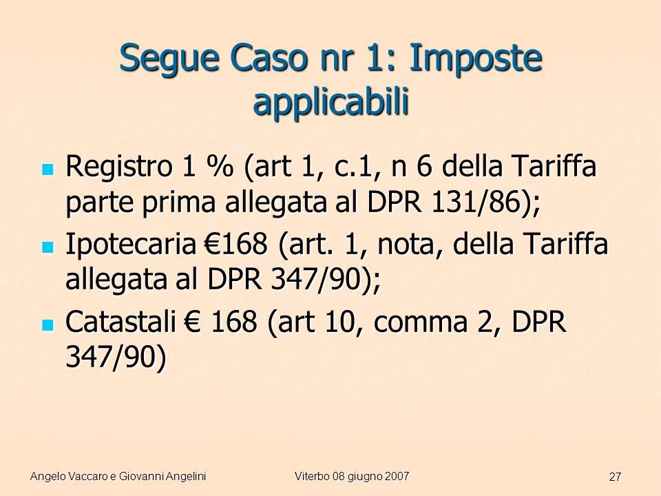 Angelo Vaccaro e Giovanni AngeliniViterbo 08 giugno 2007 27 Segue Caso nr 1: Imposte applicabili Registro 1 % (art 1, c.1, n 6 della Tariffa parte prima allegata al DPR 131/86); Registro 1 % (art 1, c.1, n 6 della Tariffa parte prima allegata al DPR 131/86); Ipotecaria 168 (art.
