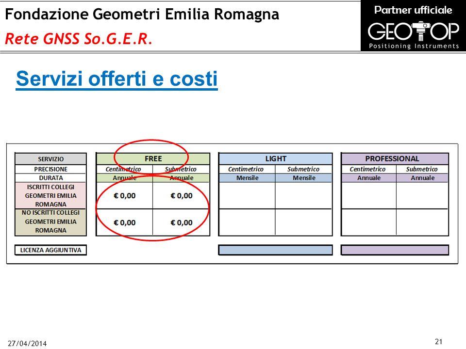 27/04/2014 21 Fondazione Geometri Emilia Romagna Rete GNSS So.G.E.R.
