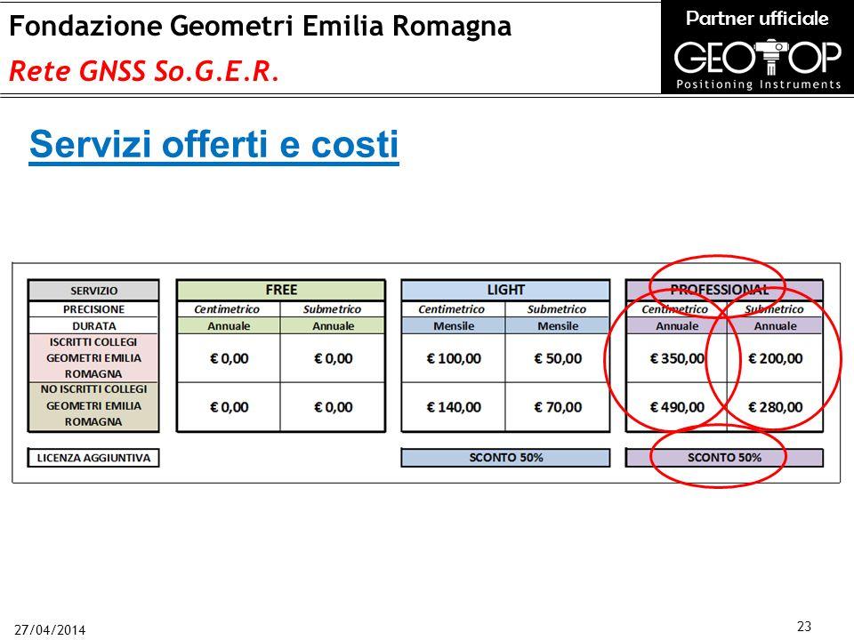 27/04/2014 23 Fondazione Geometri Emilia Romagna Rete GNSS So.G.E.R.