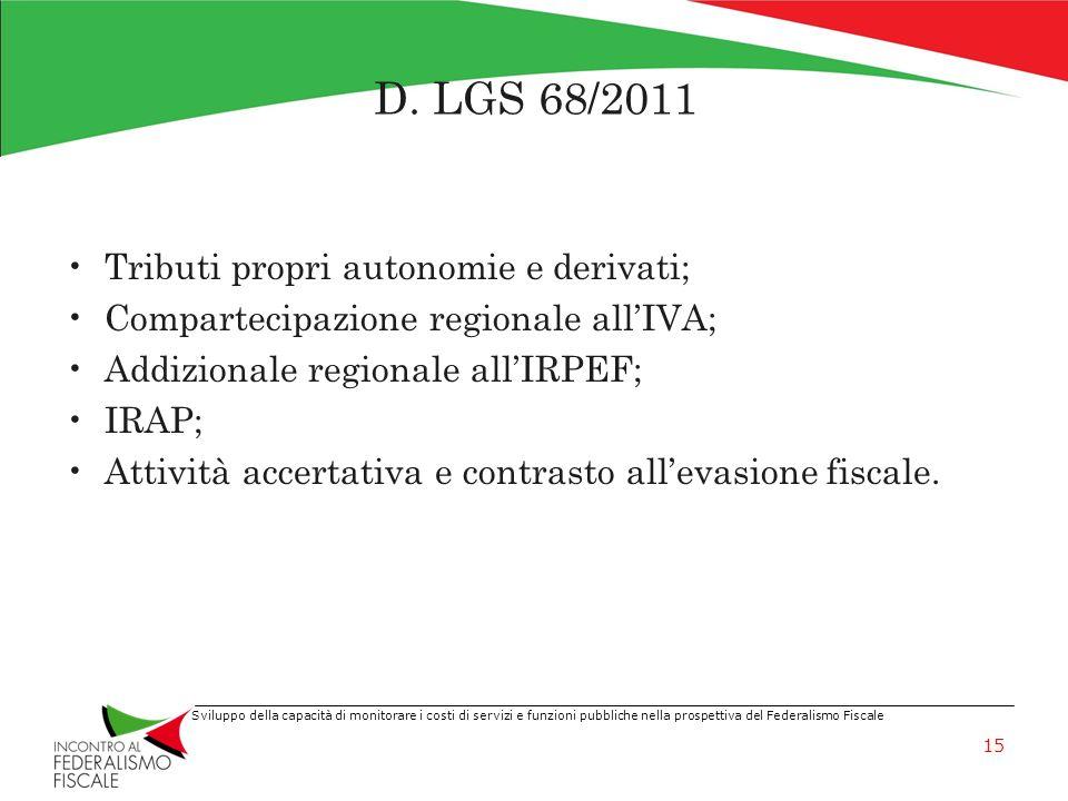 Sviluppo della capacità di monitorare i costi di servizi e funzioni pubbliche nella prospettiva del Federalismo Fiscale D. LGS 68/2011 Tributi propri