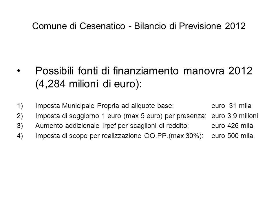 Comune di Cesenatico - Bilancio di Previsione 2012 Possibili fonti di finanziamento manovra 2012 (4,284 milioni di euro): 1)Imposta Municipale Propria ad aliquote base:euro 31 mila 2)Imposta di soggiorno 1 euro (max 5 euro) per presenza:euro 3.9 milioni 3)Aumento addizionale Irpef per scaglioni di reddito:euro 426 mila 4)Imposta di scopo per realizzazione OO.PP.(max 30%):euro 500 mila.