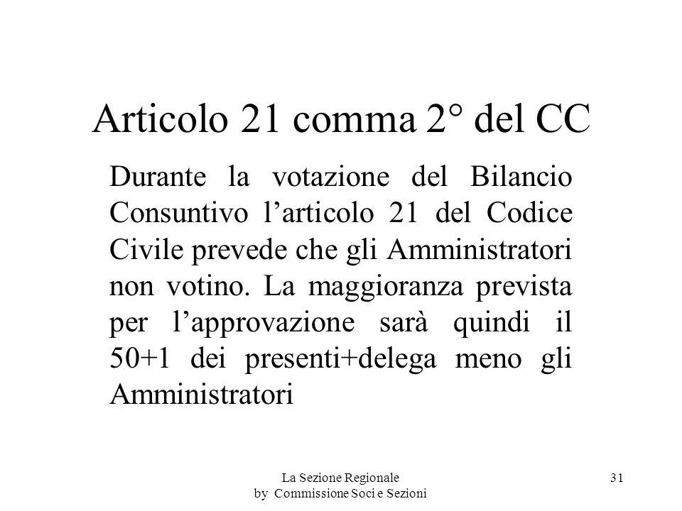 Articolo 21 comma 2° del CC Durante la votazione del Bilancio Consuntivo larticolo 21 del Codice Civile prevede che gli Amministratori non votino.