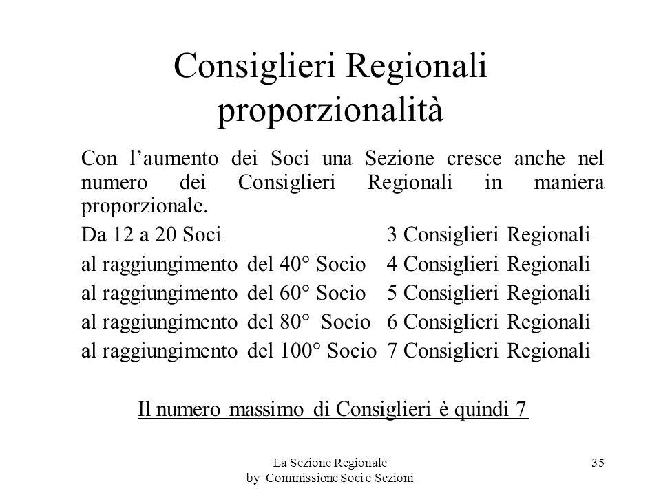 Consiglieri Regionali proporzionalità Con laumento dei Soci una Sezione cresce anche nel numero dei Consiglieri Regionali in maniera proporzionale.
