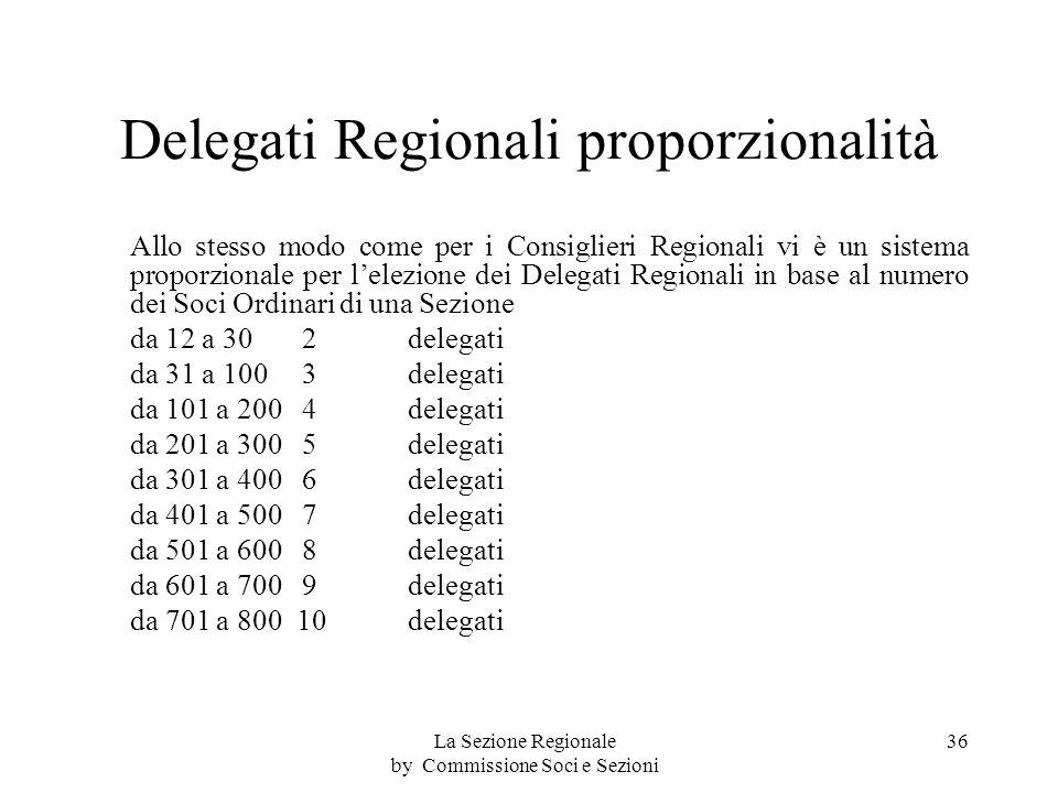 Delegati Regionali proporzionalità Allo stesso modo come per i Consiglieri Regionali vi è un sistema proporzionale per lelezione dei Delegati Regionali in base al numero dei Soci Ordinari di una Sezione da 12 a 302 delegati da 31 a 1003 delegati da 101 a 2004 delegati da 201 a 3005 delegati da 301 a 4006 delegati da 401 a 5007 delegati da 501 a 6008 delegati da 601 a 7009 delegati da 701 a 800 10 delegati 36La Sezione Regionale by Commissione Soci e Sezioni
