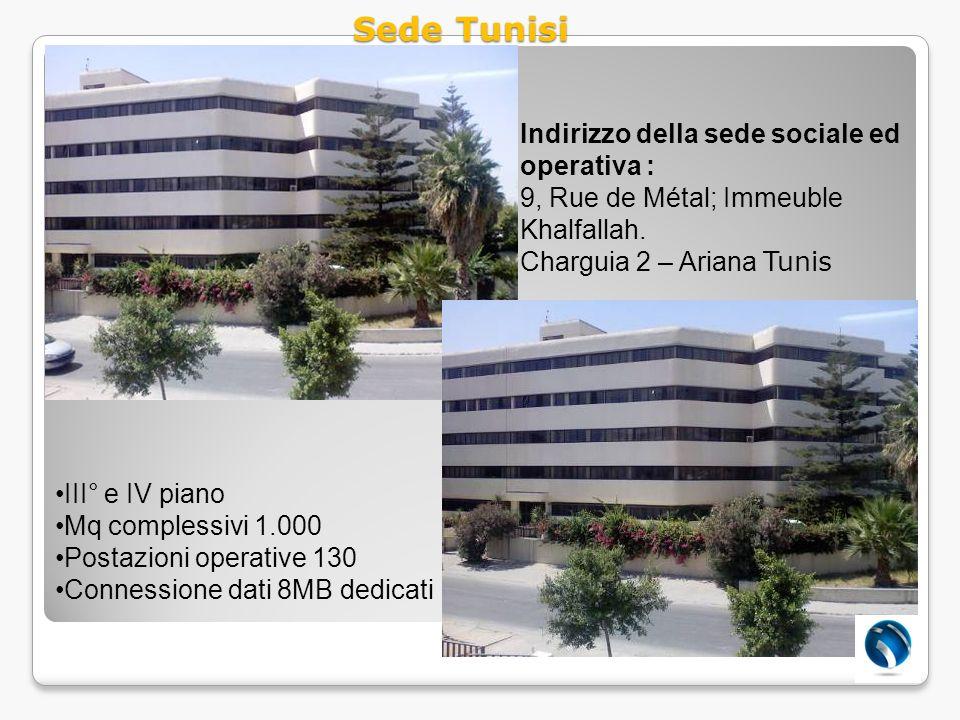 Indirizzo della sede sociale ed operativa : 9, Rue de Métal; Immeuble Khalfallah. Charguia 2 – Ariana Tunis III° e IV piano Mq complessivi 1.000 Posta
