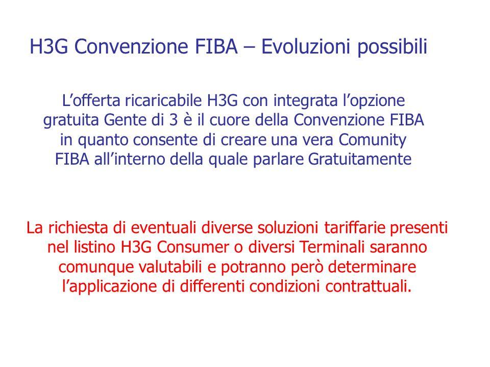 H3G Convenzione FIBA – Evoluzioni possibili Lofferta ricaricabile H3G con integrata lopzione gratuita Gente di 3 è il cuore della Convenzione FIBA in