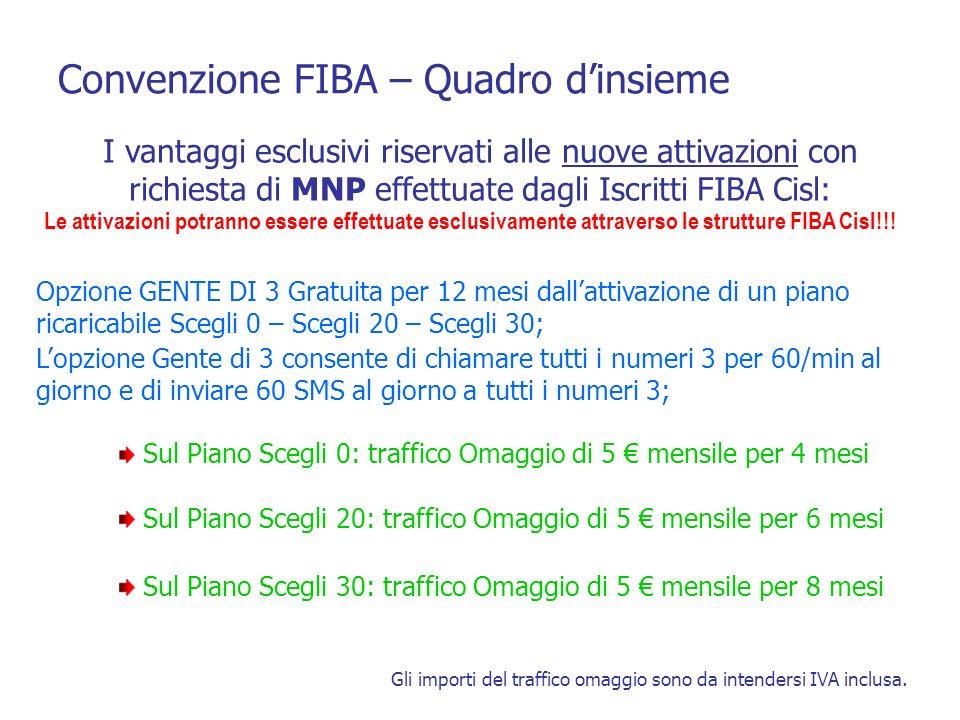 Convenzione FIBA – Quadro dinsieme I vantaggi esclusivi riservati alle nuove attivazioni con richiesta di MNP effettuate dagli Iscritti FIBA Cisl: Opz