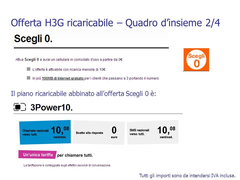 Offerta H3G ricaricabile – Quadro dinsieme 2/4 Tutti gli importi sono da intendersi IVA inclusa. Il piano ricaricabile abbinato allofferta Scegli 0 è: