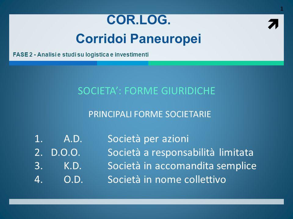 2 COR.LOG.Corridoi Paneuropei FASE 2 - Analisi e studi su logistica e investimenti D.O.O.