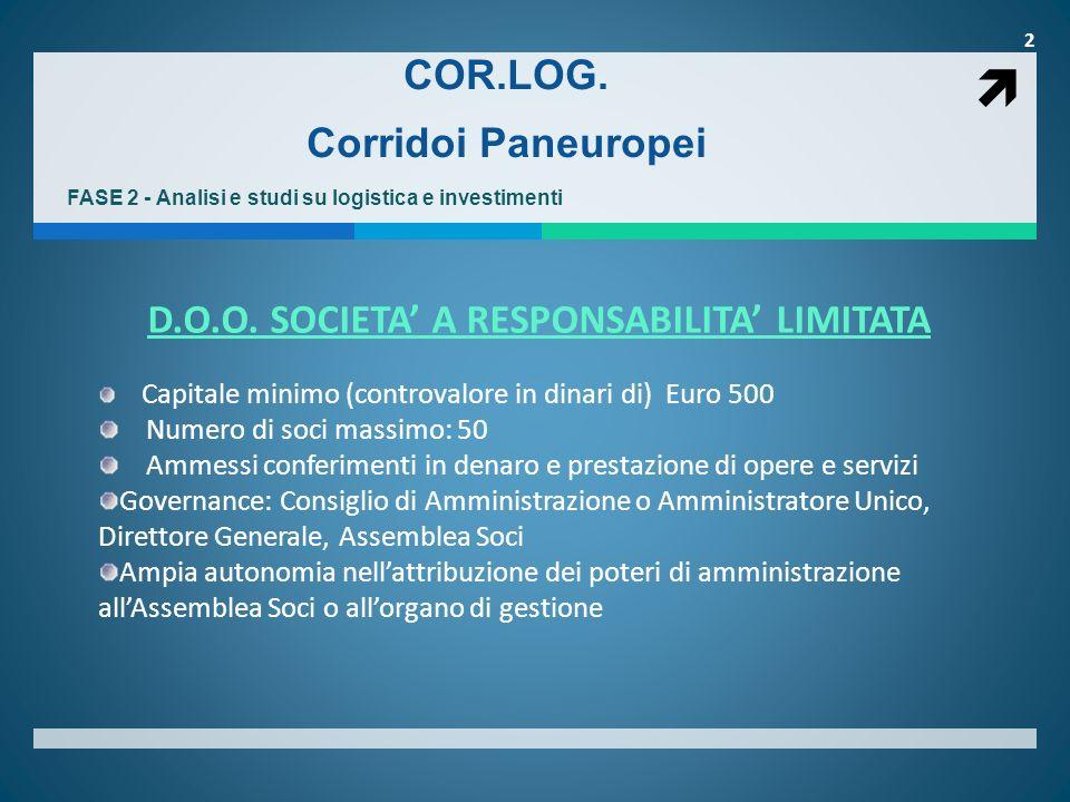 2 COR.LOG. Corridoi Paneuropei FASE 2 - Analisi e studi su logistica e investimenti D.O.O.