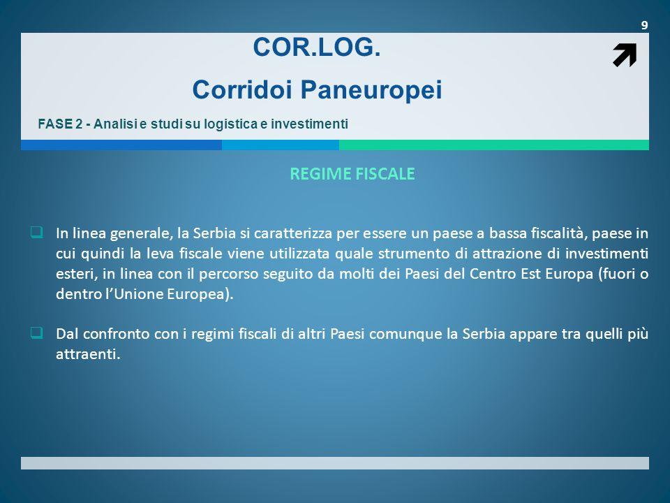 9 COR.LOG.