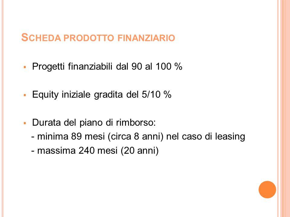 S CHEDA PRODOTTO FINANZIARIO Progetti finanziabili dal 90 al 100 % Equity iniziale gradita del 5/10 % Durata del piano di rimborso: - minima 89 mesi (