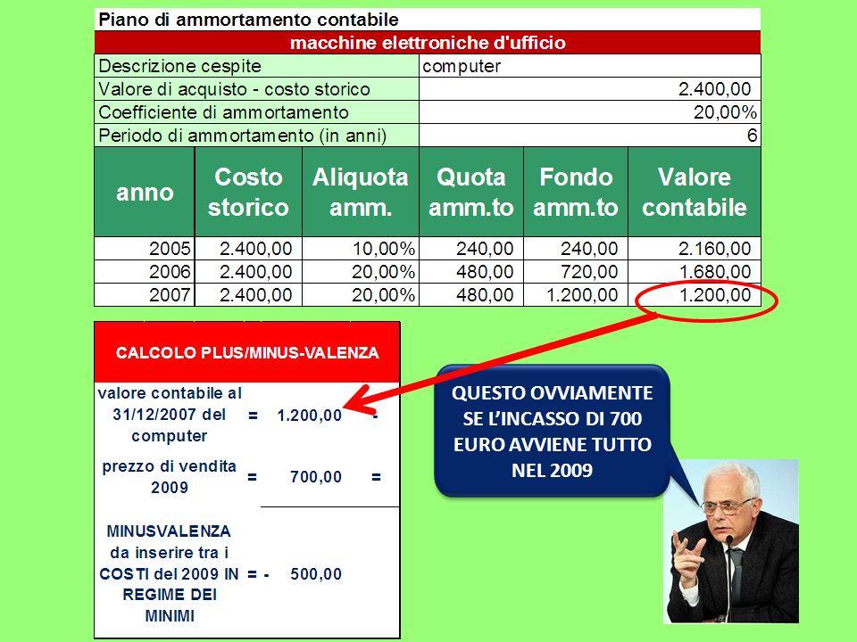 QUESTO OVVIAMENTE SE LINCASSO DI 700 EURO AVVIENE TUTTO NEL 2009