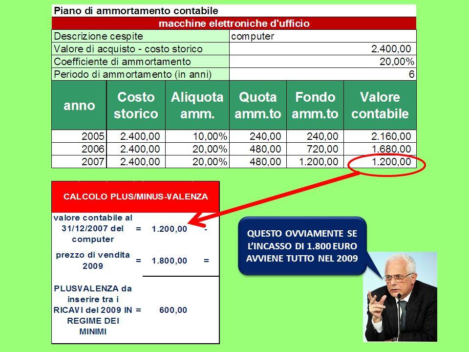 QUESTO OVVIAMENTE SE LINCASSO DI 1.800 EURO AVVIENE TUTTO NEL 2009