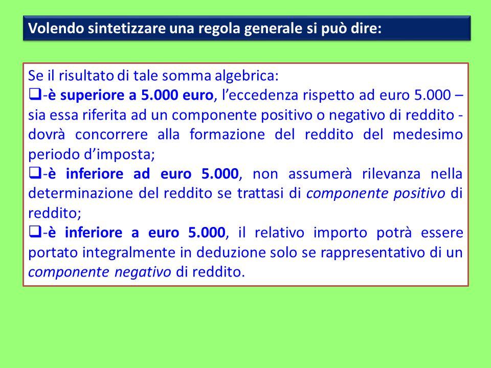 Volendo sintetizzare una regola generale si può dire: Se il risultato di tale somma algebrica: -è superiore a 5.000 euro, leccedenza rispetto ad euro