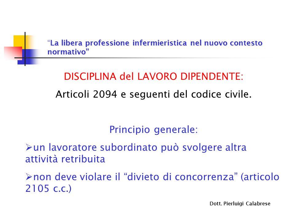 La libera professione infermieristica nel nuovo contesto normativoLa libera professione infermieristica nel nuovo contesto normativo DISCIPLINA del LAVORO DIPENDENTE: Articoli 2094 e seguenti del codice civile.