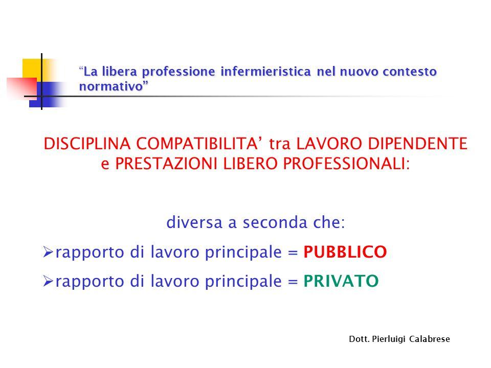 La libera professione infermieristica nel nuovo contesto normativoLa libera professione infermieristica nel nuovo contesto normativo INFERMIERE DIPENDENTE PUBBLICO Regimi in ordine cronologico: 1.